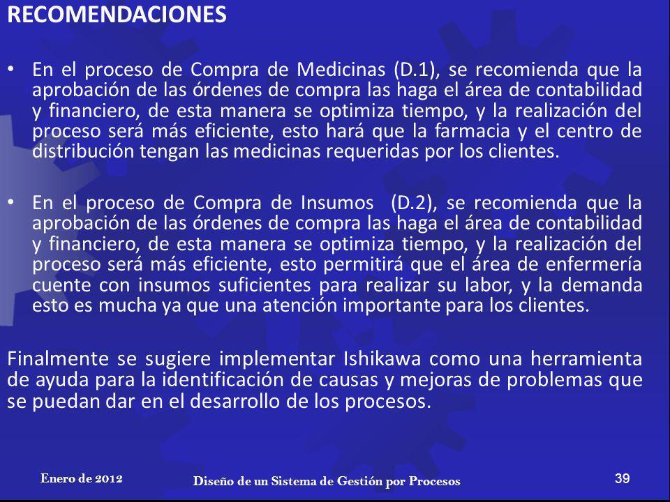 RECOMENDACIONES En el proceso de Compra de Medicinas (D.1), se recomienda que la aprobación de las órdenes de compra las haga el área de contabilidad