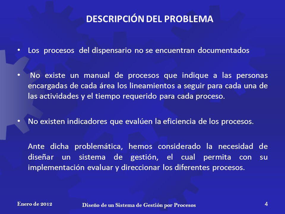 DESCRIPCIÓN DEL PROBLEMA Los procesos del dispensario no se encuentran documentados No existe un manual de procesos que indique a las personas encarga