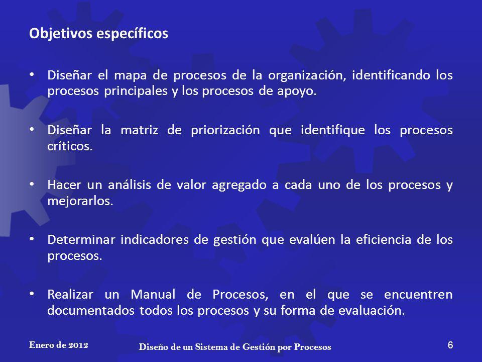 RECOMENDACIONES Enero de 2012 37 Diseño de un Sistema de Gestión por Procesos Se recomienda implementar el direccionamiento estratégico propuesto, y hacer retroalimentación del mismo a medida que se vayan cumpliendo los objetivos o metas esperadas.