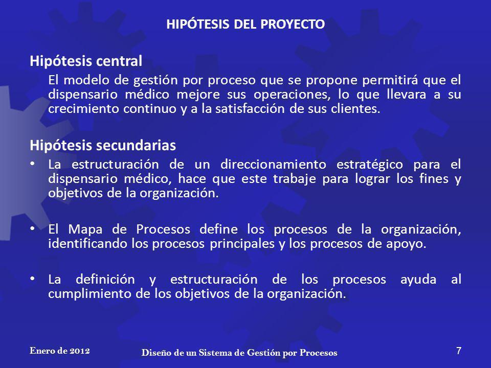 HIPÓTESIS DEL PROYECTO Hipótesis central El modelo de gestión por proceso que se propone permitirá que el dispensario médico mejore sus operaciones, lo que llevara a su crecimiento continuo y a la satisfacción de sus clientes.