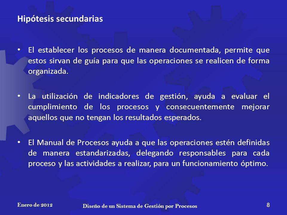 Hipótesis secundarias El establecer los procesos de manera documentada, permite que estos sirvan de guía para que las operaciones se realicen de forma organizada.