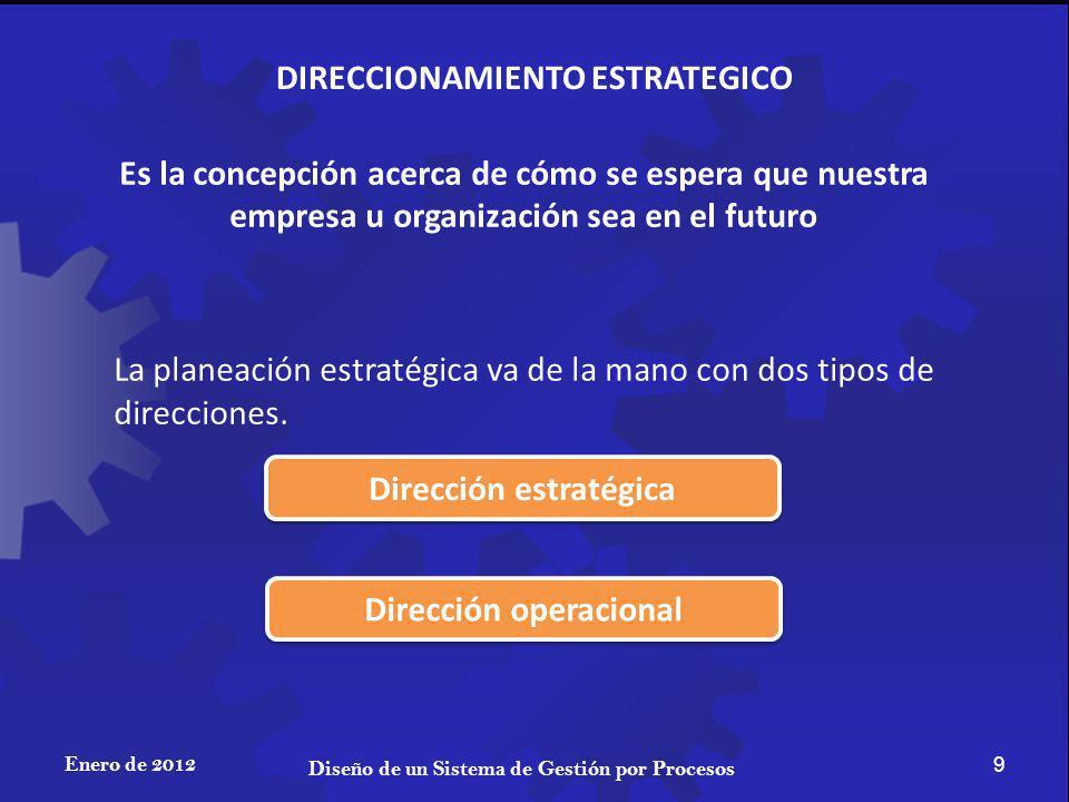 DIRECCIONAMIENTO ESTRATEGICO Enero de 2012 9 Diseño de un Sistema de Gestión por Procesos Es la concepción acerca de cómo se espera que nuestra empres