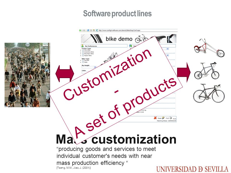 Software product lines Mass customization producing goods and services to meet individual customer's needs with near mass production efficiency [Tseng