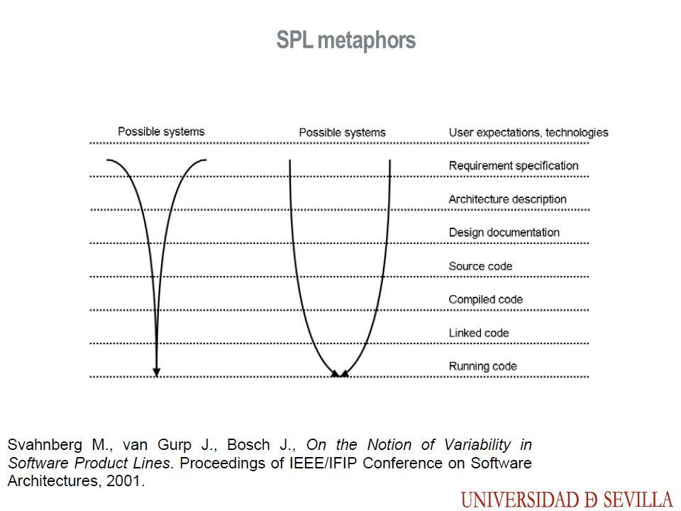 SPL metaphors