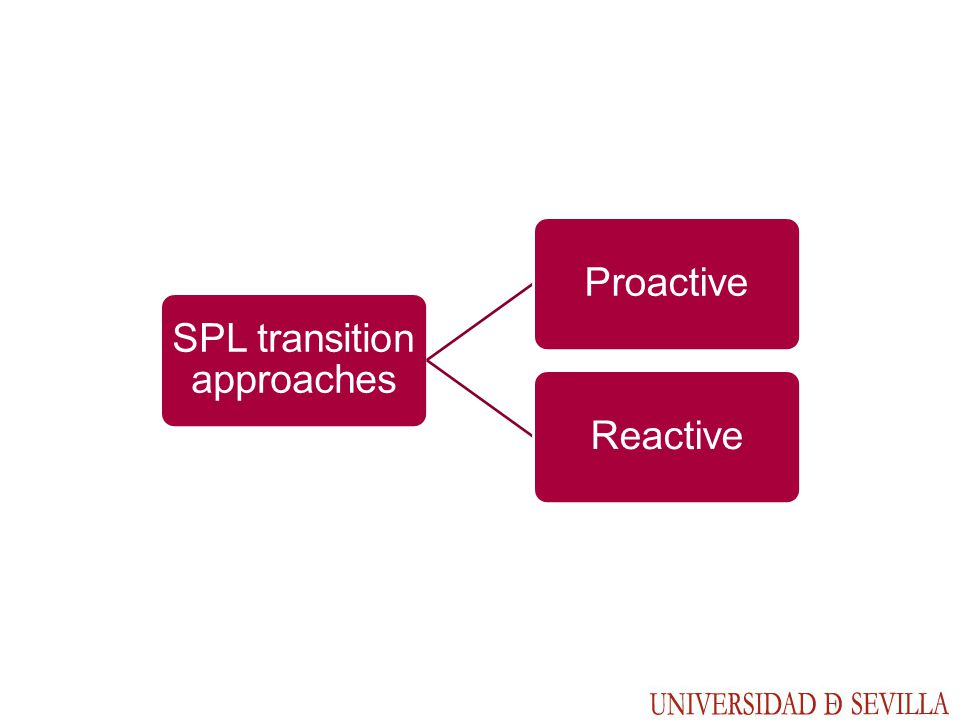 SPL transition approaches ProactiveReactive