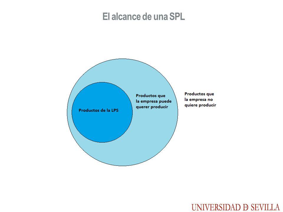 El alcance de una SPL