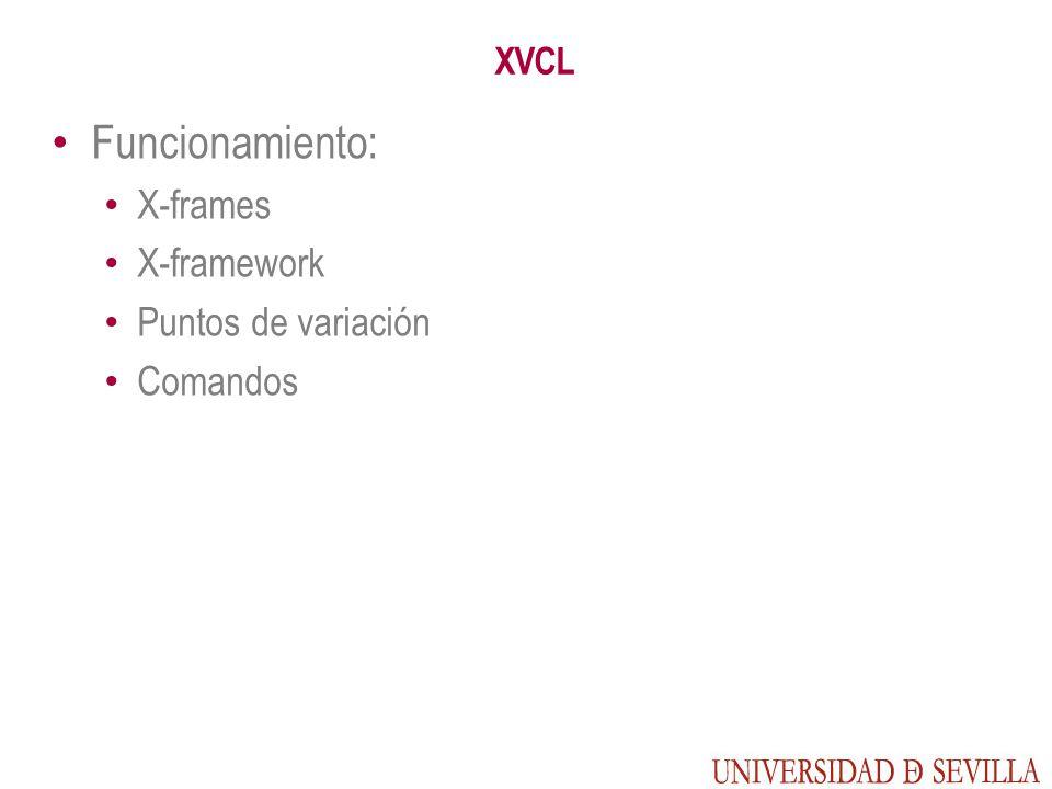 XVCL Funcionamiento: X-frames X-framework Puntos de variación Comandos
