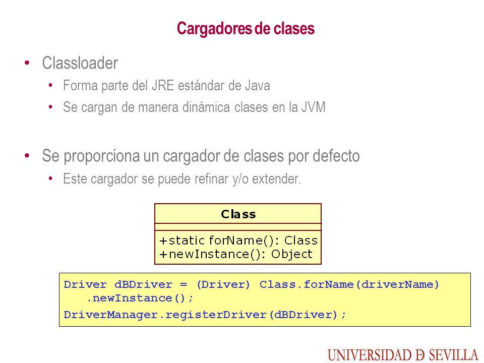 Cargadores de clases Classloader Forma parte del JRE estándar de Java Se cargan de manera dinámica clases en la JVM Se proporciona un cargador de clases por defecto Este cargador se puede refinar y/o extender.