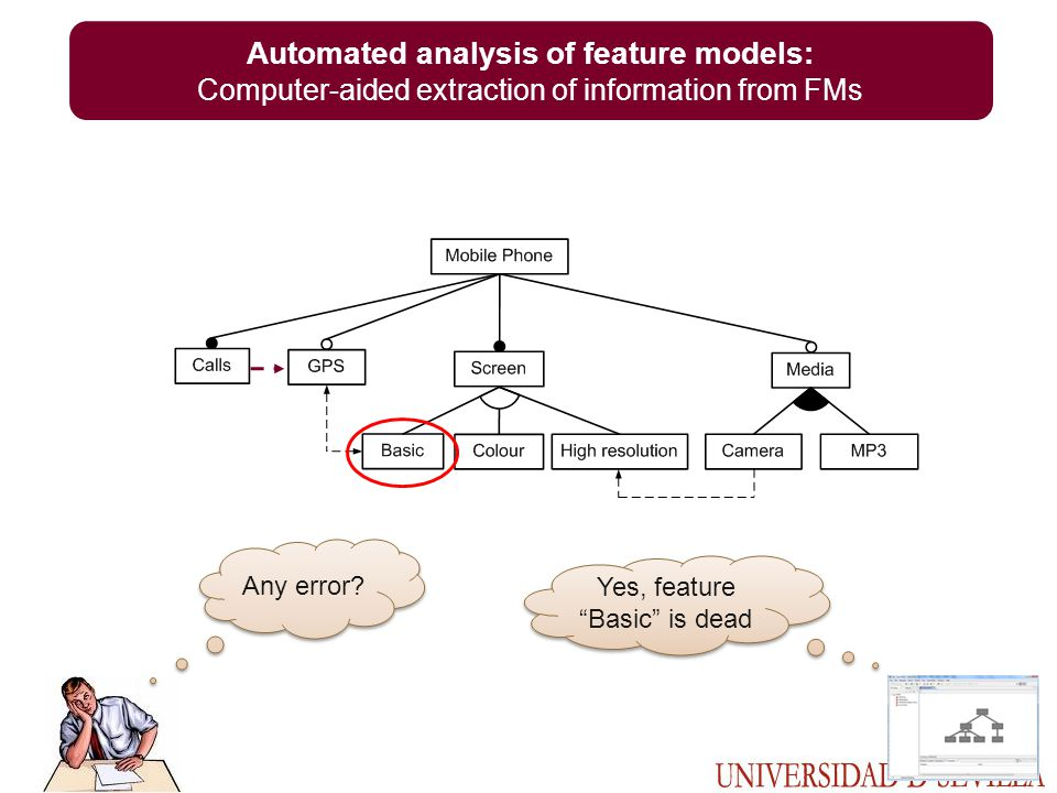 Yes, feature Basic is dead Any error? Automated analysis of feature models: Computer-aided extraction of information from FMs
