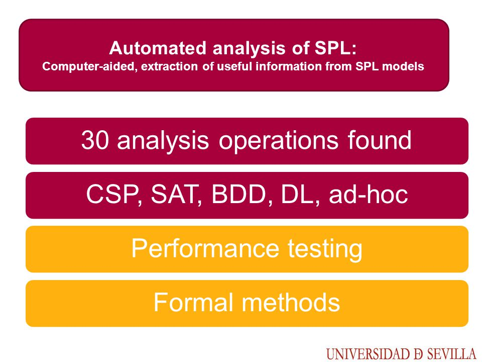 Automated analysis of SPL: Computer-aided, extraction of useful information from SPL models 30 analysis operations foundCSP, SAT, BDD, DL, ad-hocPerformance testingFormal methods