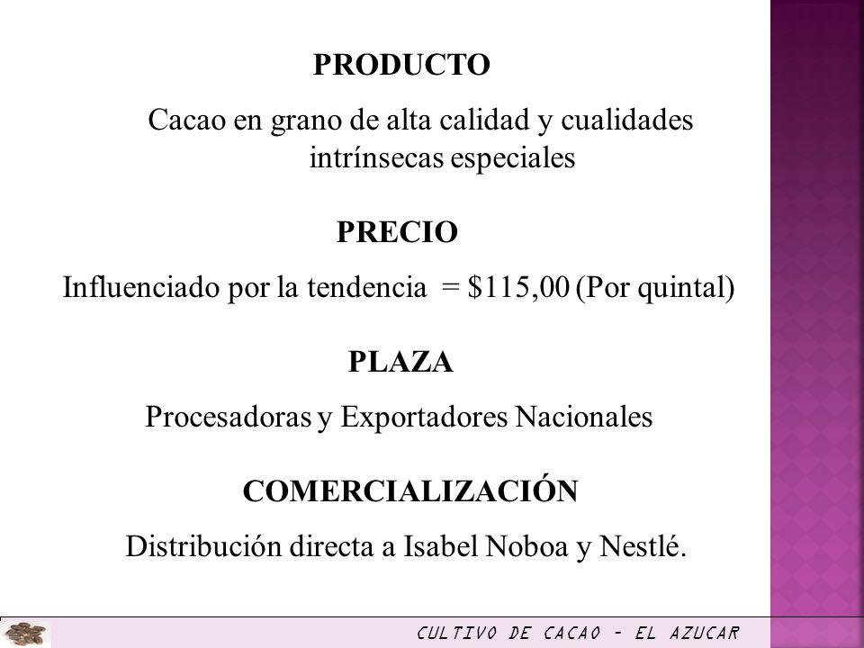 PRODUCTO Cacao en grano de alta calidad y cualidades intrínsecas especiales PRECIO Influenciado por la tendencia = $115,00 (Por quintal) PLAZA Procesa