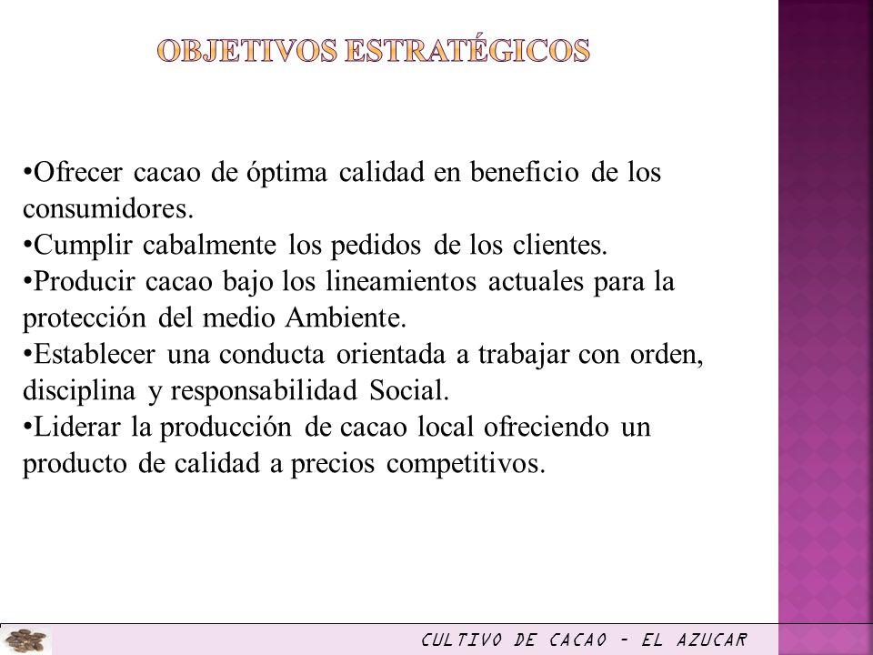 CULTIVO DE CACAO – EL AZUCAR 1.3 EQUIPO DE OFICINA Monto (U.S.