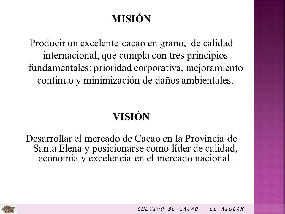 MISIÓN Producir un excelente cacao en grano, de calidad internacional, que cumpla con tres principios fundamentales: prioridad corporativa, mejoramien