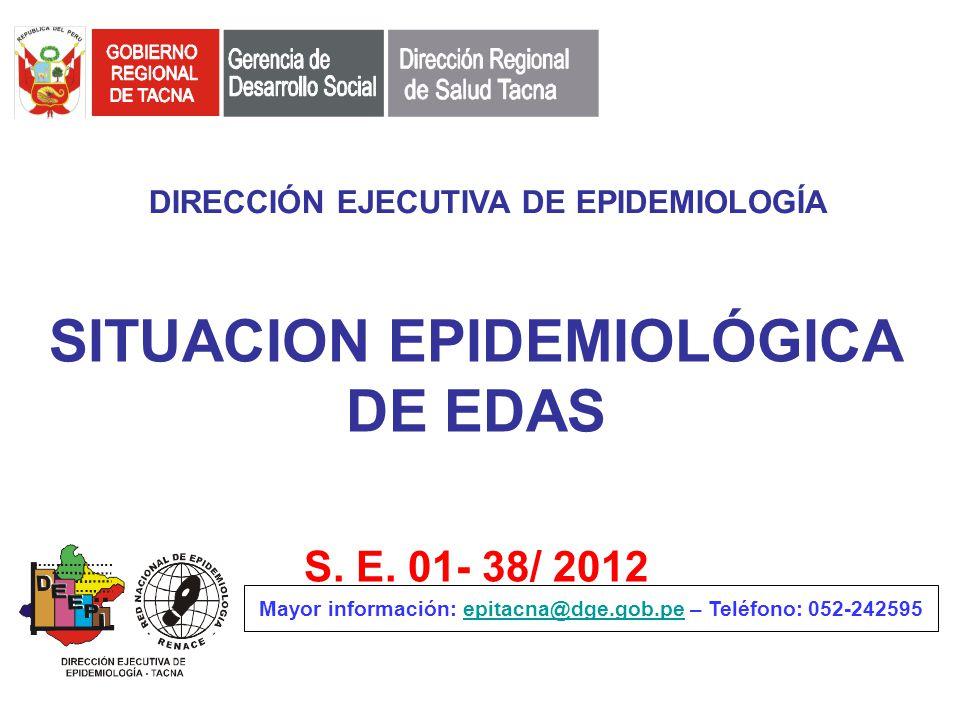 SITUACION EPIDEMIOLÓGICA DE EDAS S. E.