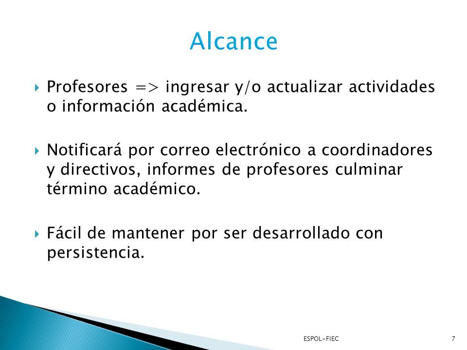 Profesores => ingresar y/o actualizar actividades o información académica.