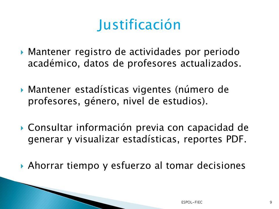 Mantener registro de actividades por periodo académico, datos de profesores actualizados.