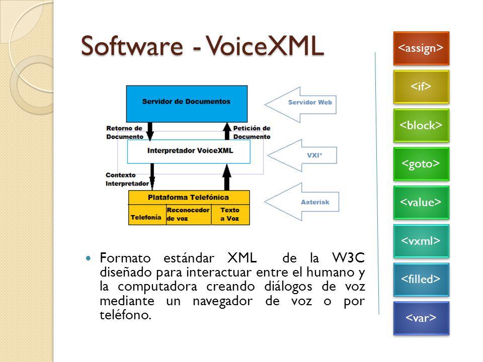 Software - VoiceXML Formato estándar XML de la W3C diseñado para interactuar entre el humano y la computadora creando diálogos de voz mediante un navegador de voz o por teléfono.