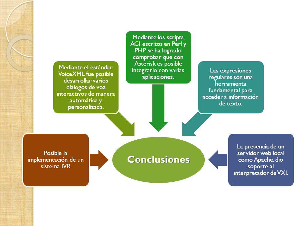 Conclusiones Posible la implementación de un sistema IVR Mediante el estándar VoiceXML fue posible desarrollar varios diálogos de voz interactivos de