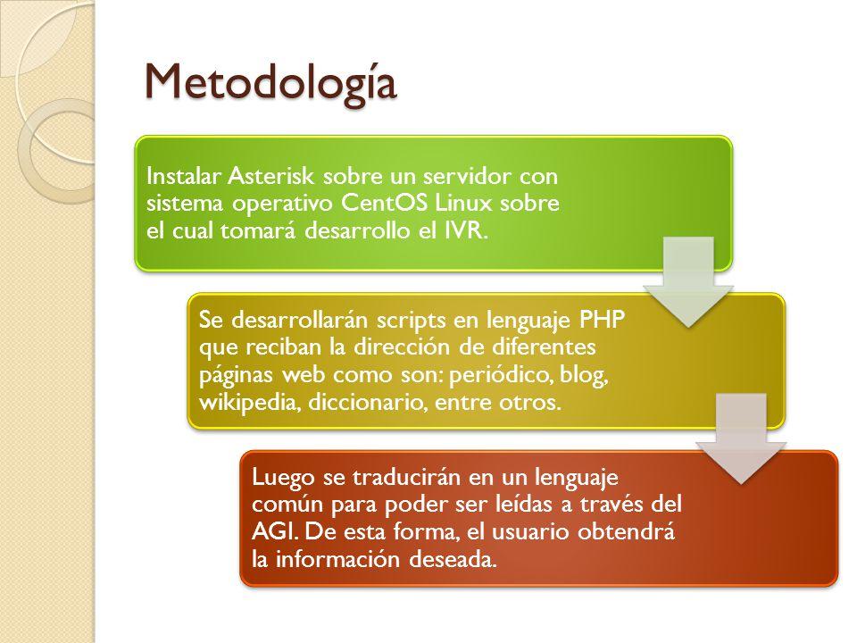 Metodología Instalar Asterisk sobre un servidor con sistema operativo CentOS Linux sobre el cual tomará desarrollo el IVR. Se desarrollarán scripts en