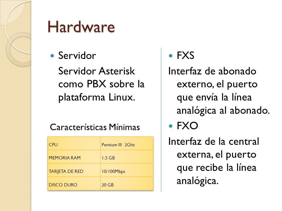 Hardware Servidor Servidor Asterisk como PBX sobre la plataforma Linux. Características Mínimas FXS Interfaz de abonado externo, el puerto que envía l