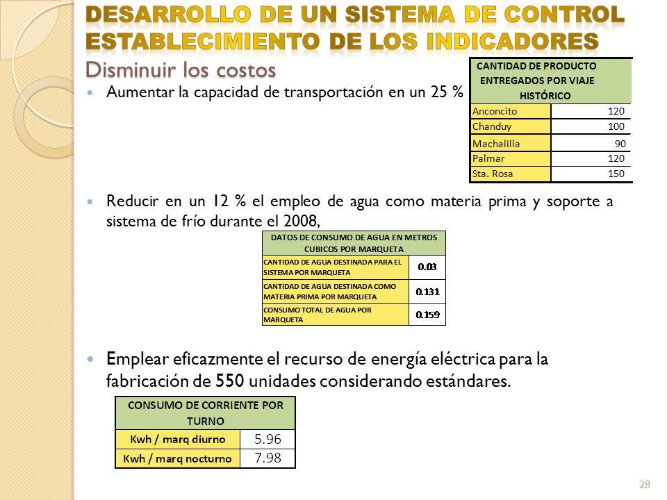 Aumentar la capacidad de transportación en un 25 % Reducir en un 12 % el empleo de agua como materia prima y soporte a sistema de frío durante el 2008