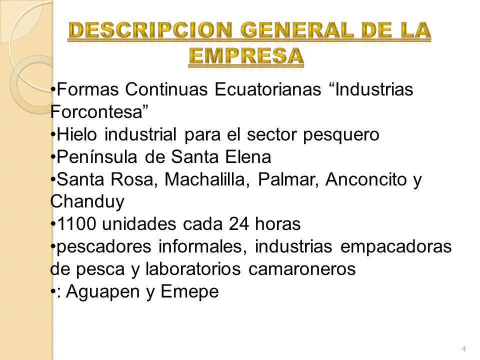 4 Formas Continuas Ecuatorianas Industrias Forcontesa Hielo industrial para el sector pesquero Península de Santa Elena Santa Rosa, Machalilla, Palmar