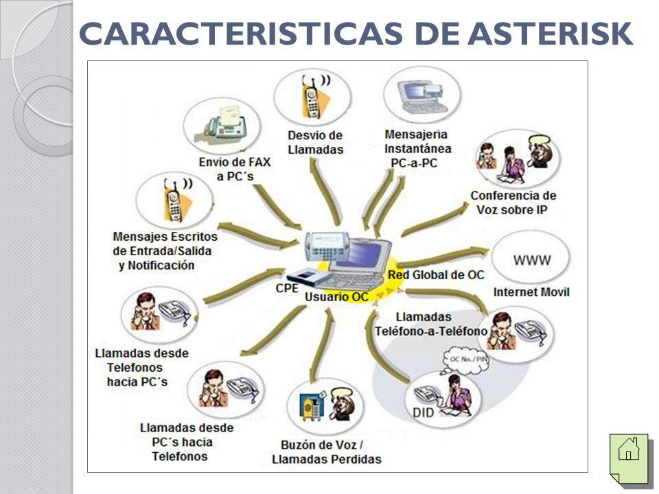 CARACTERISTICAS DE ASTERISK