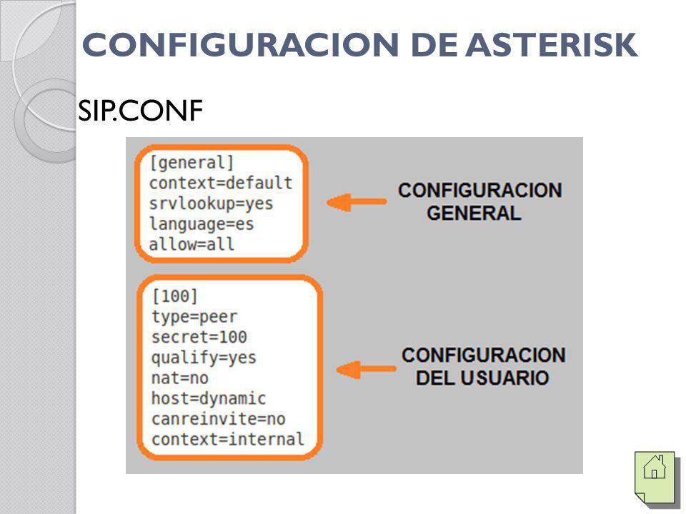 CONFIGURACION DE ASTERISK SIP.CONF