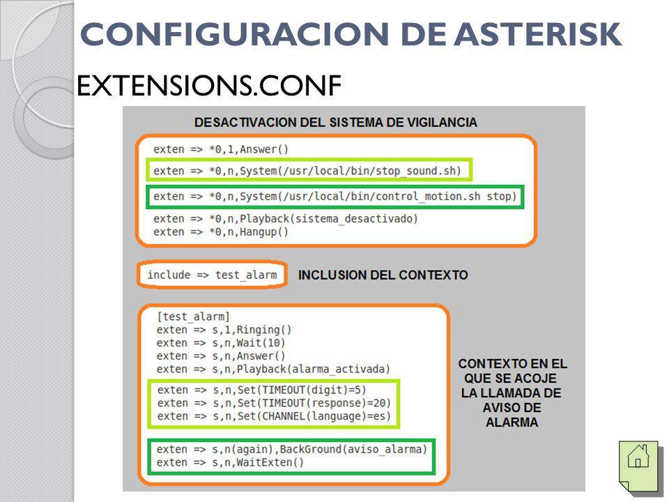 CONFIGURACION DE ASTERISK EXTENSIONS.CONF