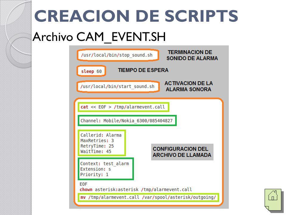 CREACION DE SCRIPTS Archivo CAM_EVENT.SH