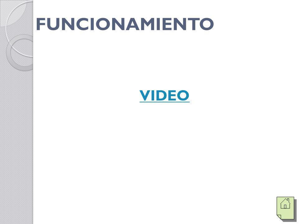 FUNCIONAMIENTO VIDEO