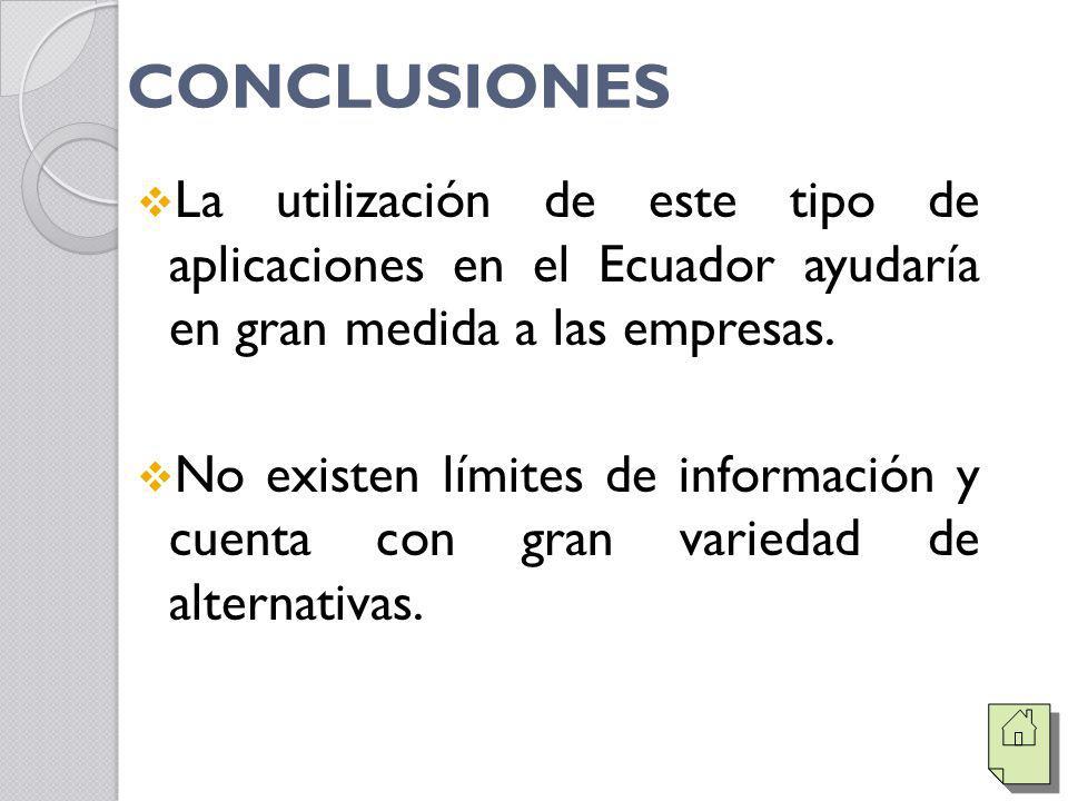 CONCLUSIONES La utilización de este tipo de aplicaciones en el Ecuador ayudaría en gran medida a las empresas.