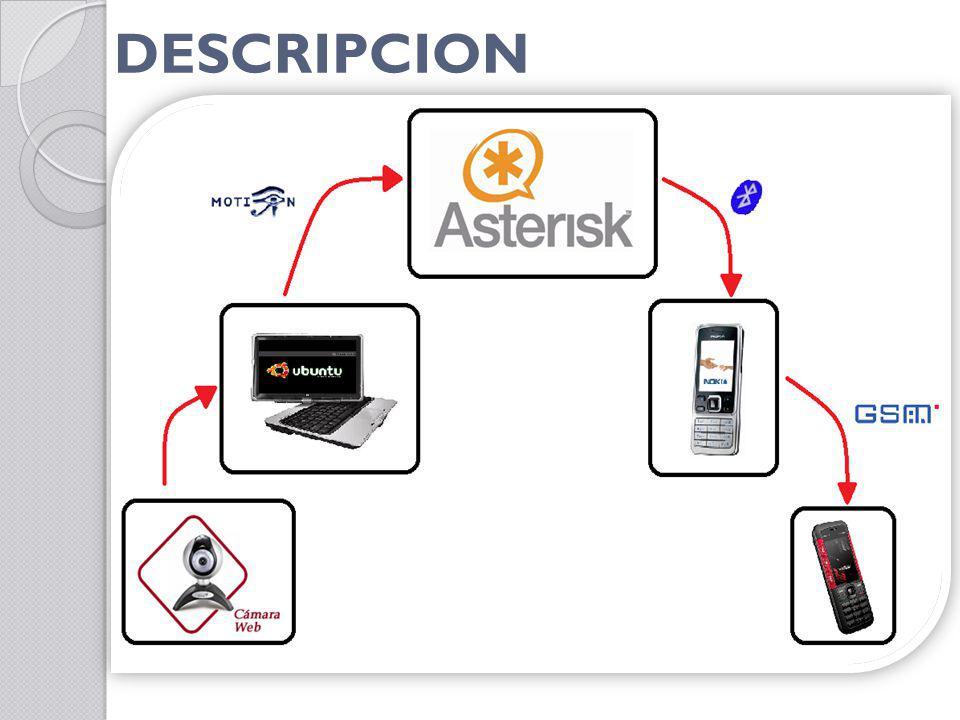 OBJETIVOS Implementar un Sistema de Video Vigilancia utilizando programas que sean de libre distribución, que proporcione la información necesaria de lo ocurrido y que además esa información llegue inmediatamente al teléfono móvil del usuario.