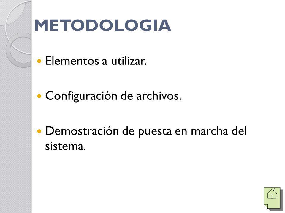METODOLOGIA Elementos a utilizar. Configuración de archivos. Demostración de puesta en marcha del sistema.