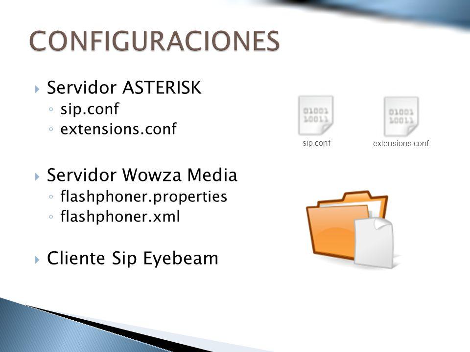 Servidor ASTERISK sip.conf extensions.conf Servidor Wowza Media flashphoner.properties flashphoner.xml Cliente Sip Eyebeam sip.conf extensions.conf