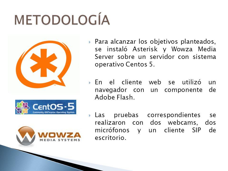 Para alcanzar los objetivos planteados, se instaló Asterisk y Wowza Media Server sobre un servidor con sistema operativo Centos 5.