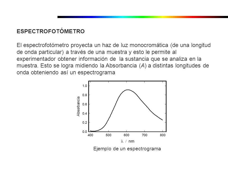 ESPECTROFOTÓMETRO El espectrofotómetro proyecta un haz de luz monocromática (de una longitud de onda particular) a través de una muestra y esto le per