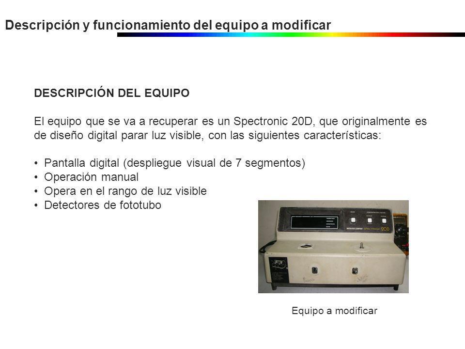 Descripción y funcionamiento del equipo a modificar DESCRIPCIÓN DEL EQUIPO El equipo que se va a recuperar es un Spectronic 20D, que originalmente es