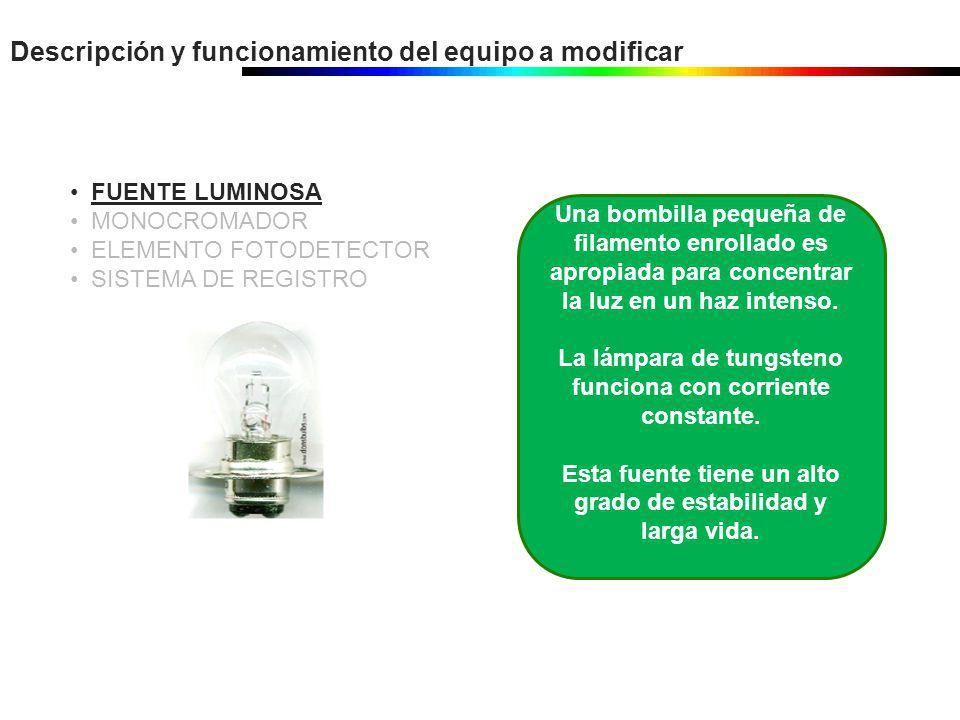 Descripción y funcionamiento del equipo a modificar FUENTE LUMINOSA MONOCROMADOR ELEMENTO FOTODETECTOR SISTEMA DE REGISTRO Una bombilla pequeña de fil