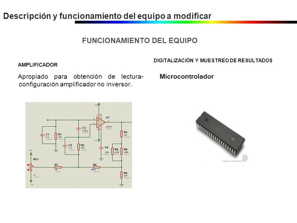 Descripción y funcionamiento del equipo a modificar AMPLIFICADOR Apropiado para obtención de lectura- configuración amplificador no inversor. DIGITALI