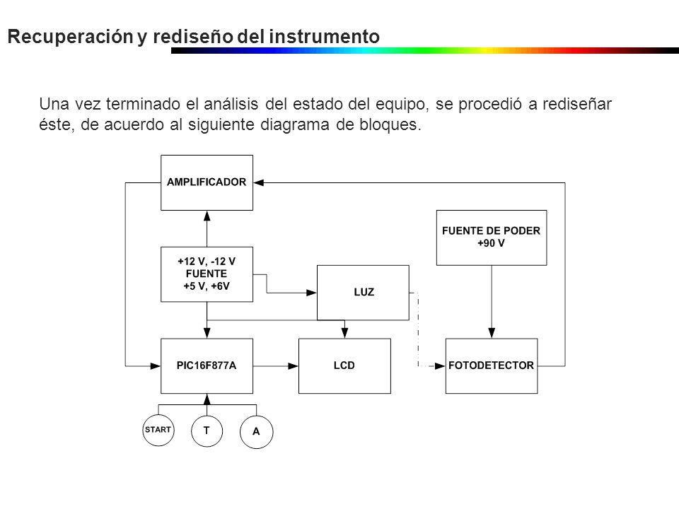 Recuperación y rediseño del instrumento Una vez terminado el análisis del estado del equipo, se procedió a rediseñar éste, de acuerdo al siguiente dia