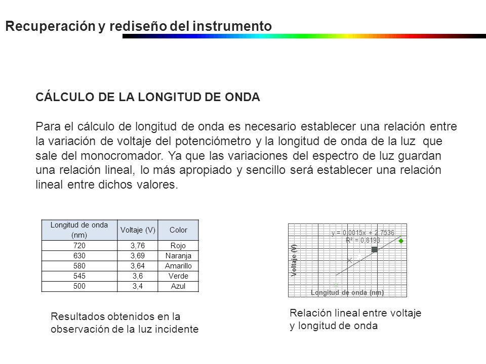 Recuperación y rediseño del instrumento CÁLCULO DE LA LONGITUD DE ONDA Para el cálculo de longitud de onda es necesario establecer una relación entre