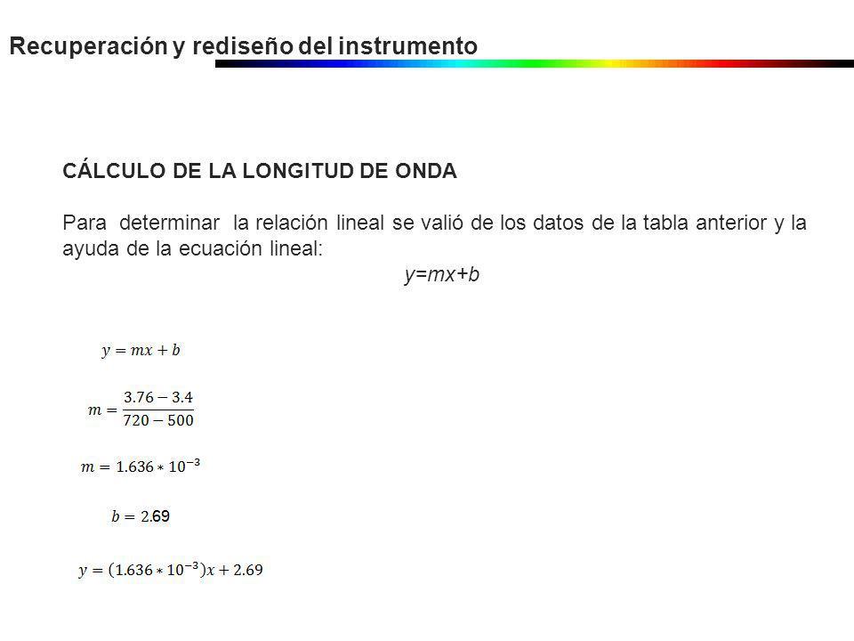 Recuperación y rediseño del instrumento CÁLCULO DE LA LONGITUD DE ONDA Para determinar la relación lineal se valió de los datos de la tabla anterior y