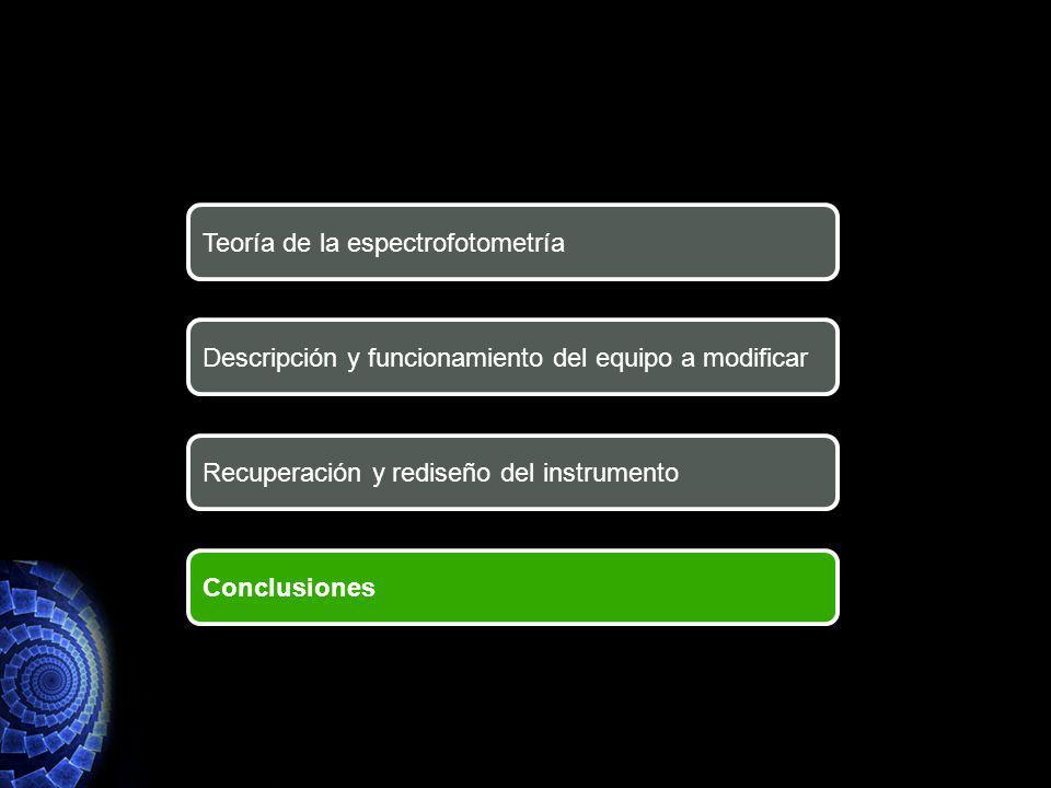 Descripción y funcionamiento del equipo a modificar Recuperación y rediseño del instrumento Conclusiones Teoría de la espectrofotometría