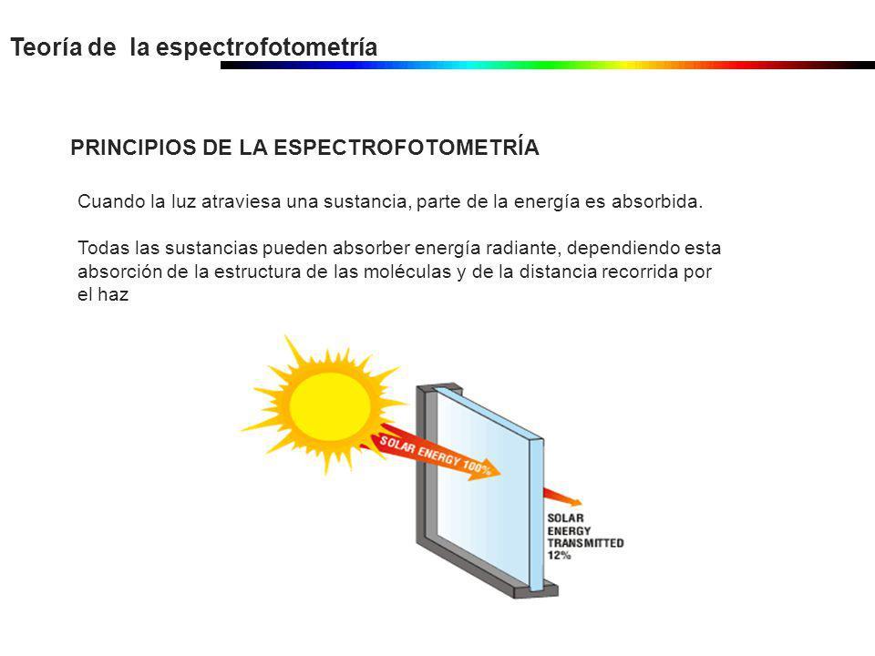 Teoría de la espectrofotometría PRINCIPIOS DE LA ESPECTROFOTOMETRÍA Cuando la luz atraviesa una sustancia, parte de la energía es absorbida. Todas las