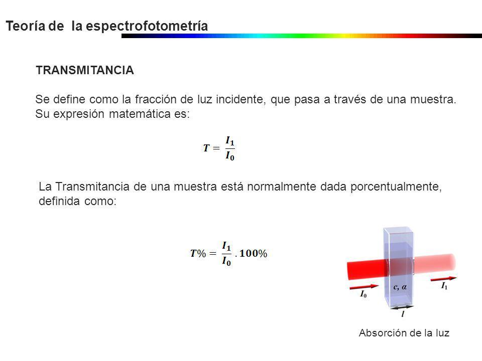 Teoría de la espectrofotometría TRANSMITANCIA Se define como la fracción de luz incidente, que pasa a través de una muestra. Su expresión matemática e