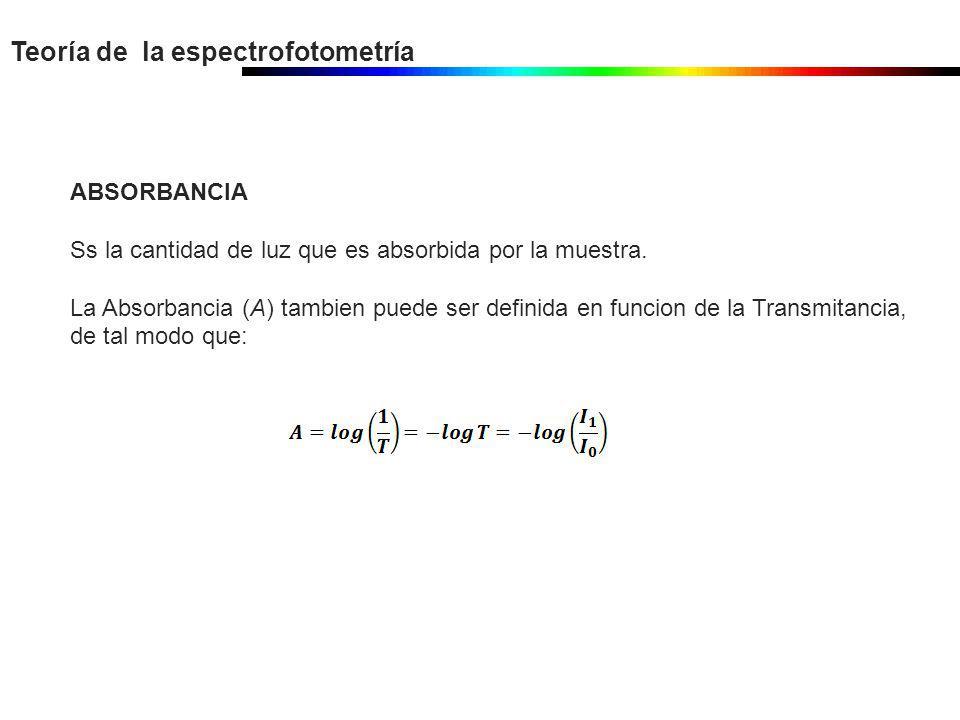 Teoría de la espectrofotometría ABSORBANCIA Ss la cantidad de luz que es absorbida por la muestra. La Absorbancia (A) tambien puede ser definida en fu
