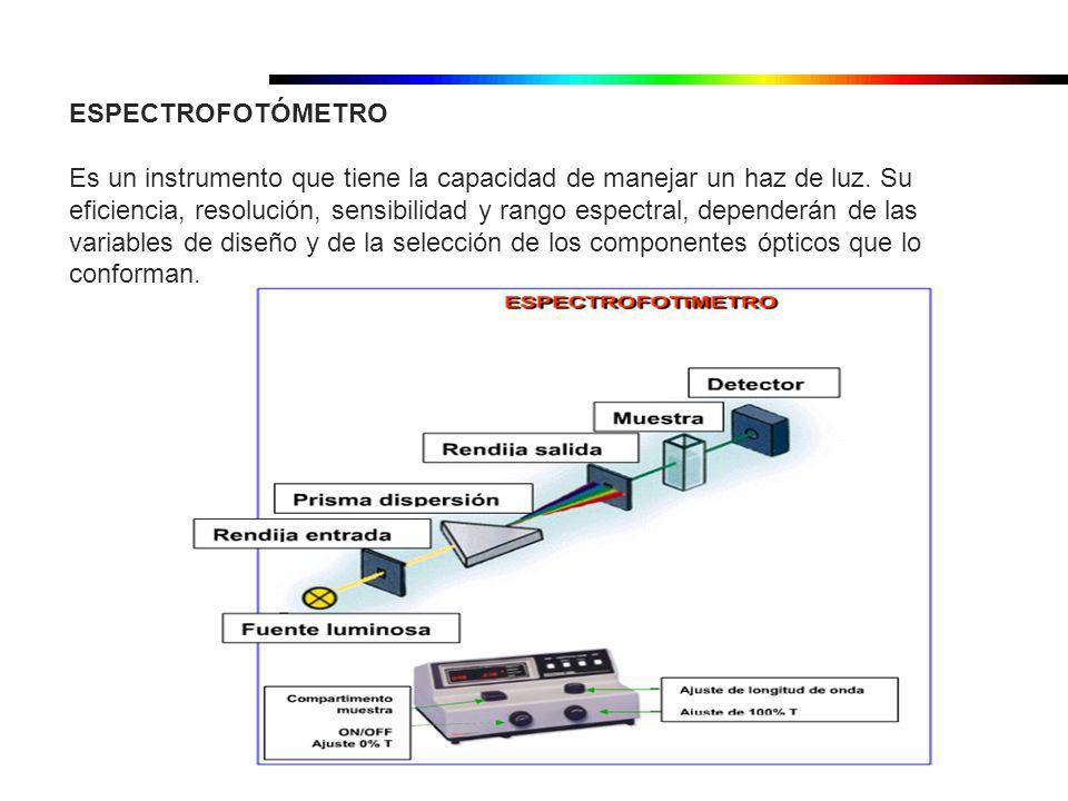 ESPECTROFOTÓMETRO Es un instrumento que tiene la capacidad de manejar un haz de luz. Su eficiencia, resolución, sensibilidad y rango espectral, depend