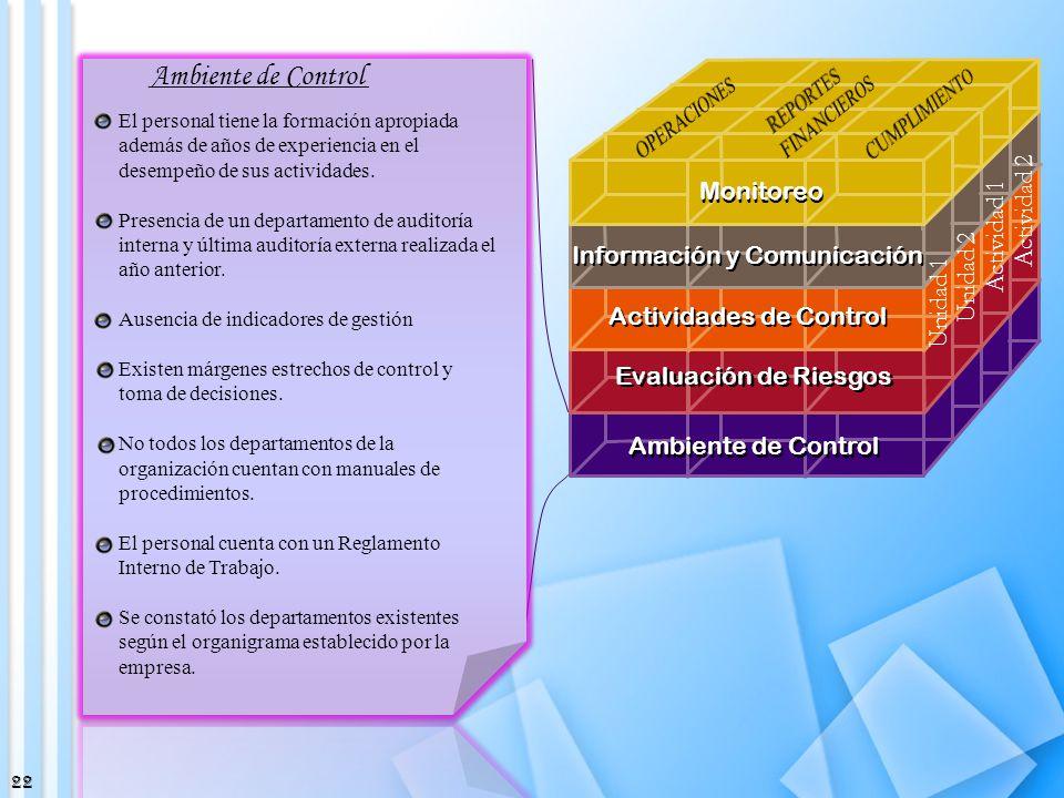 Evaluación de Riesgo Monitoreo Información y Comunicación Actividades de Control Evaluación de Riesgos Ambiente de Control Unidad 1 Unidad 2 Actividad 1 Actividad 2 ObjetivoRiesgoControles Obtención de la certificación Bass.