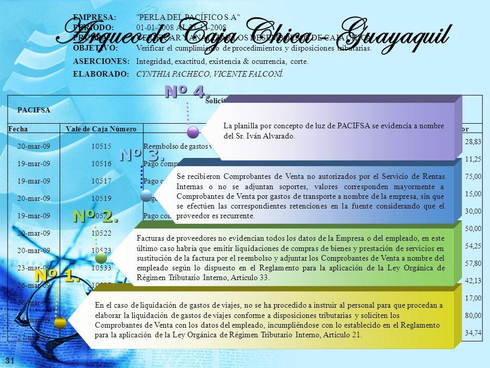 113901-IMPORTACIONES EN TRÁNSITO EMPRESA: PERLA DEL PACÍFICO S.A PERÍODO:01-01-2008 AL 31-12-2008 PRUEBA: Analizar los movimientos contables y sus documentos de soporte.